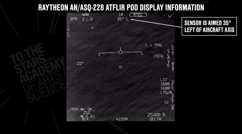 Proof of aliens? United States  military's encounter with UFO videotaped