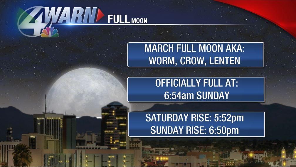 Moonrise Tucson Today